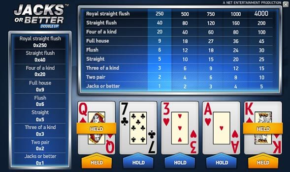 Videopoker tips & tricks