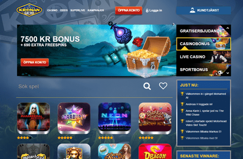 Sveriges bästa casinon online